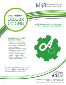 MISR Instrument Colour Coding